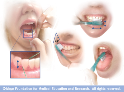 Image result for oral hygiene